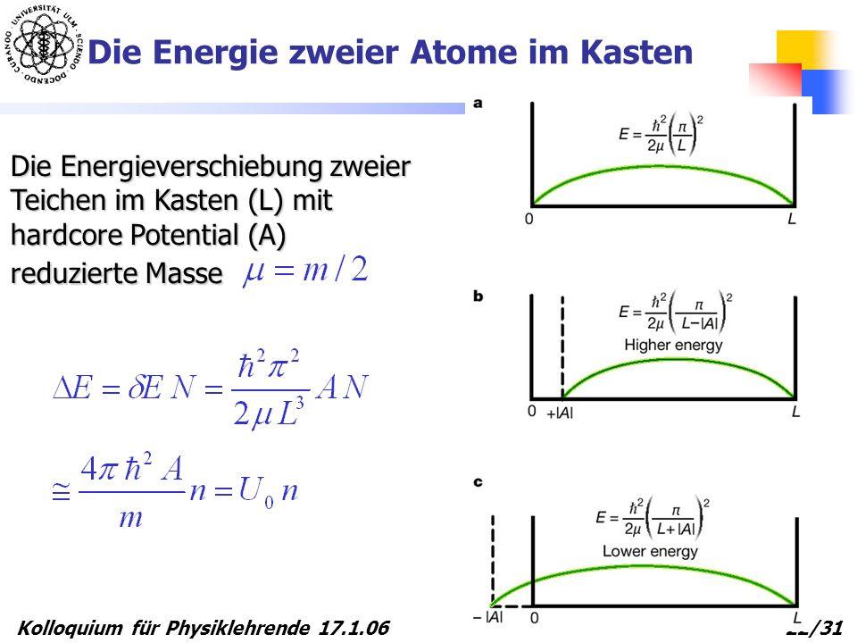 Kolloquium für Physiklehrende 17.1.06 22/31 Die Energie zweier Atome im Kasten Die Energieverschiebung zweier Teichen im Kasten (L) mit hardcore Poten