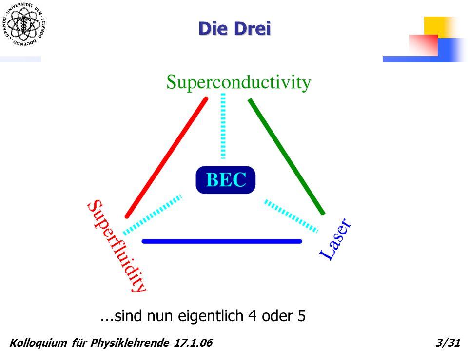 Kolloquium für Physiklehrende 17.1.06 14/31 Topologische Zustände : Quantenwirbel M.
