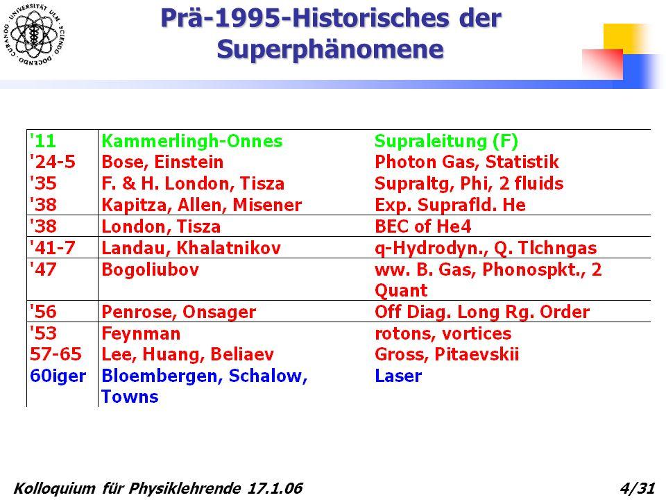 Kolloquium für Physiklehrende 17.1.06 5/31 Was ist Bose-Einstein Kondesation.