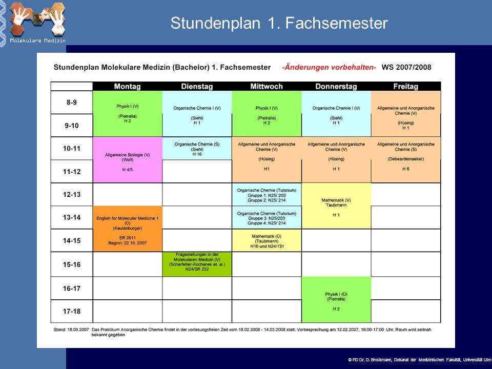 © PD Dr.D. Brockmann, Dekanat der Medizinischen Fakultät, Universität Ulm Stundenplan 1.