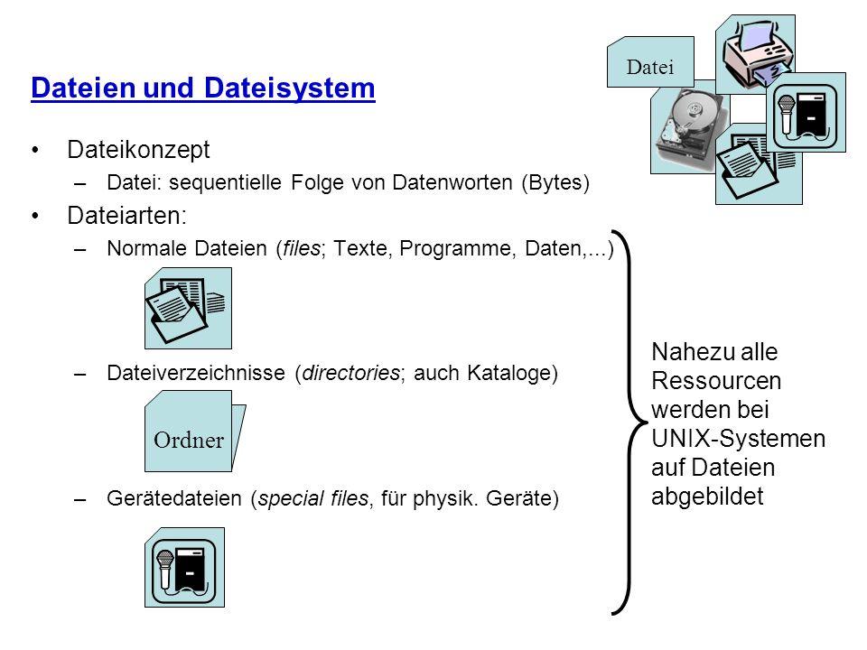 Dateien und Dateisystem Dateikonzept –Datei: sequentielle Folge von Datenworten (Bytes) Dateiarten: –Normale Dateien (files; Texte, Programme, Daten,.
