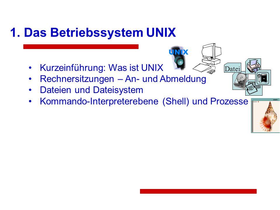 Aufgaben eines Betriebssystems Generell: Verwaltung und Zuteilung der Ressourcen eines Rechners Kontrolle und Verwaltung der Betriebsmittel oAusführen von Benutzerprogrammen (Rechenzeit und Speicher) oSpeicherung von Daten (Plattenplatz) oDrucken von Dokumenten (Drucker) Bereitstellung einer logischen Sicht auf die Betriebsmittel oZugriff auf Dokumente, Drucker, periphere Geräte (Dateisystem) oProzesssteuerung (Prozess-Subsystem, Rechenzeit) UNIX