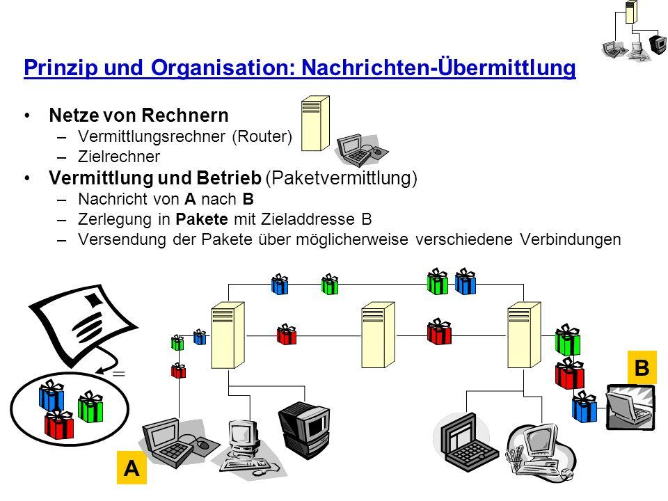 Prinzip und Organisation: Nachrichten-Übermittlung Netze von Rechnern –Vermittlungsrechner (Router) –Zielrechner Vermittlung und Betrieb (Paketvermitt