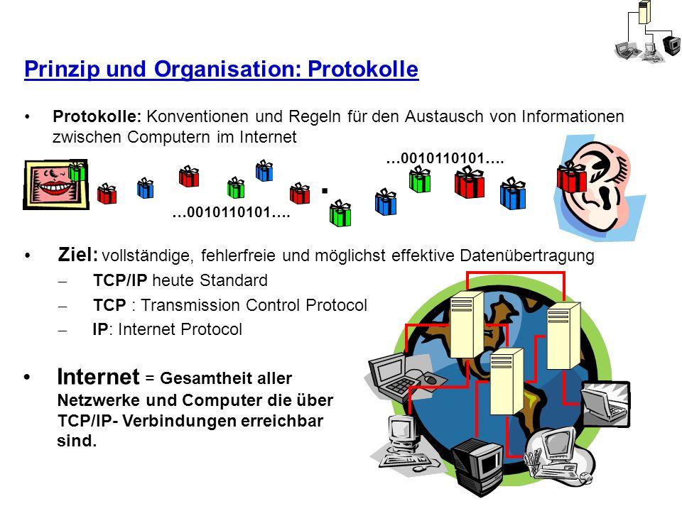 Prinzip und Organisation: Protokolle Protokolle: Konventionen und Regeln für den Austausch von Informationen zwischen Computern im Internet Ziel: voll