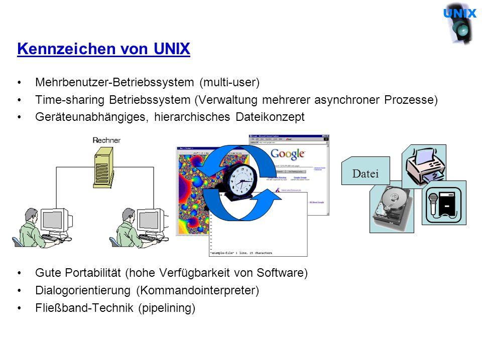 Kennzeichen von UNIX Mehrbenutzer-Betriebssystem (multi-user) Time-sharing Betriebssystem (Verwaltung mehrerer asynchroner Prozesse) Geräteunabhängige