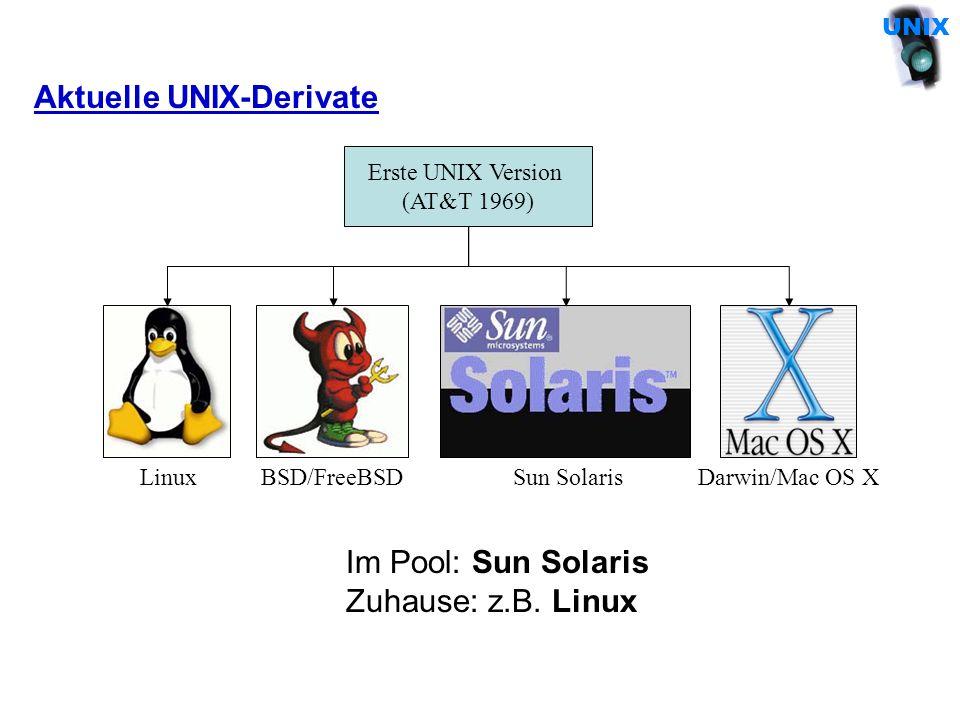 Hardware Strukturierung von UNIX: Schalen-/Schichtenkonzept Hardware Betriebssystem-Kern (kernel) ( Prozessverwaltung und –kommunikation, Speicherverwaltung, Ein-/Ausgabe- Verwaltung, Gerätetreiber,...) Dienst- und Anwenderprogramme ( Bibliothek mit Standardfunktionen (in C), Compiler, Editoren,...) Kommandointerpreter (shell) shell UNIX