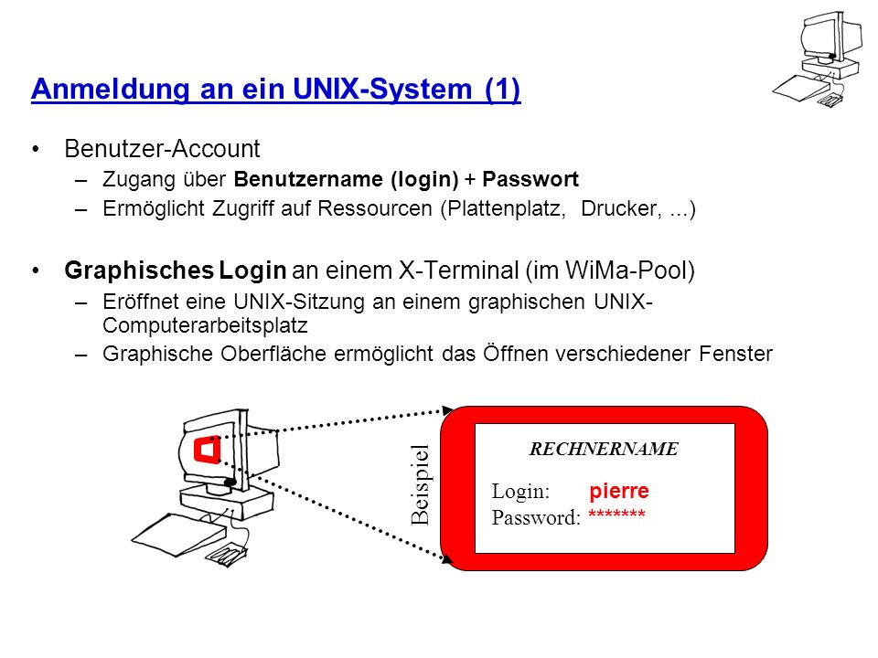 Anmeldung an ein UNIX-System (1) Benutzer-Account –Zugang über Benutzername (login) + Passwort –Ermöglicht Zugriff auf Ressourcen (Plattenplatz, Druck