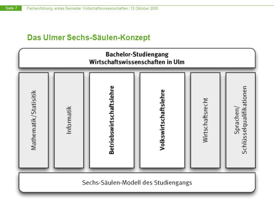 Facheinführung erstes Semester Wirtschaftswissenschaften | 12.Oktober 2009 Seite 7 Das Ulmer Sechs-Säulen-Konzept