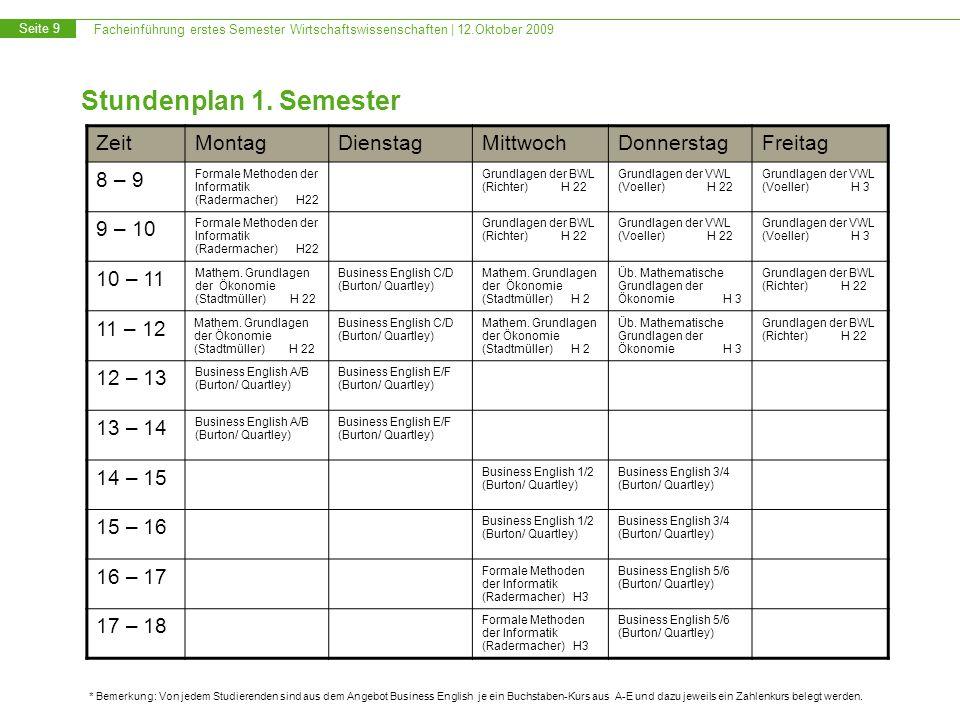 Facheinführung erstes Semester Wirtschaftswissenschaften | 12.Oktober 2009 Seite 9 Stundenplan 1. Semester ZeitMontagDienstagMittwochDonnerstagFreitag