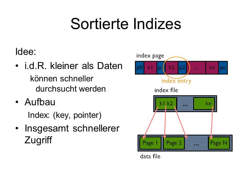Sortierte Indizes Idee: i.d.R. kleiner als Daten können schneller durchsucht werden Aufbau Index: (key, pointer) Insgesamt schnellerer Zugriff