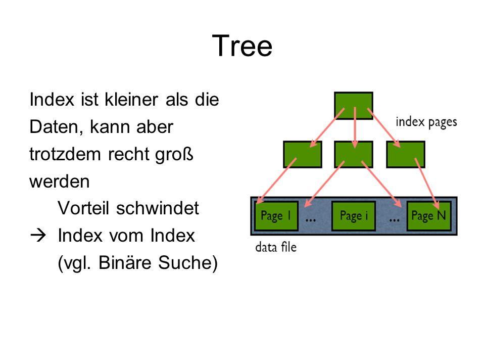 Tree Index ist kleiner als die Daten, kann aber trotzdem recht groß werden Vorteil schwindet Index vom Index (vgl. Binäre Suche)