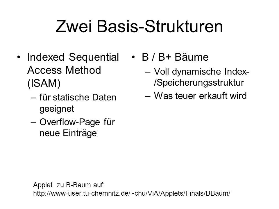 Zwei Basis-Strukturen Indexed Sequential Access Method (ISAM) –für statische Daten geeignet –Overflow-Page für neue Einträge B / B+ Bäume –Voll dynami