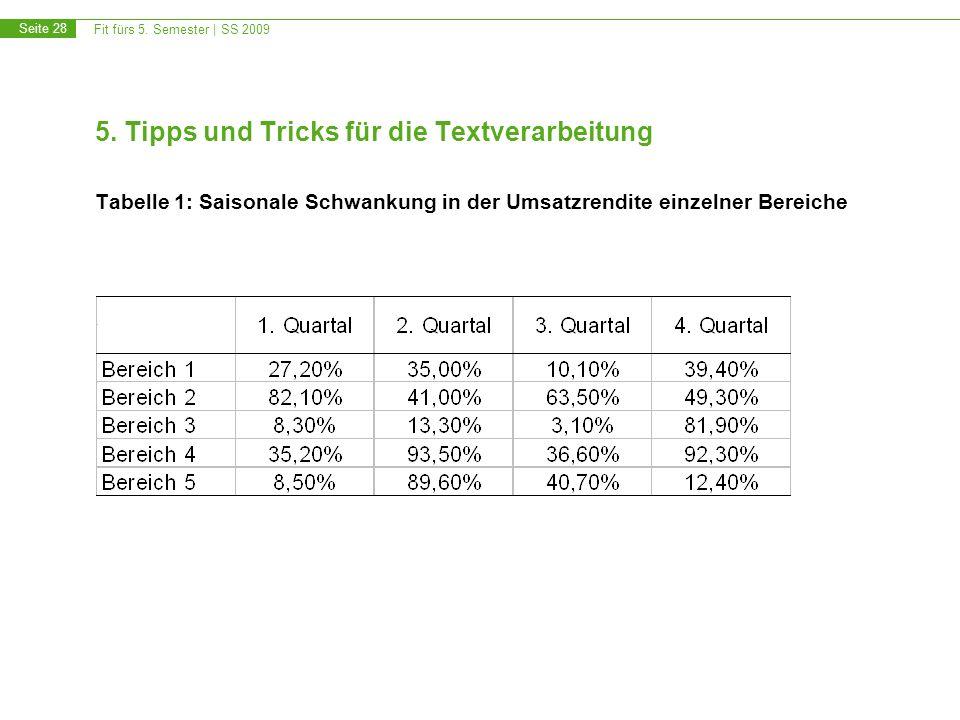 Fit fürs 5. Semester | SS 2009 Seite 28 5. Tipps und Tricks für die Textverarbeitung Tabelle 1: Saisonale Schwankung in der Umsatzrendite einzelner Be