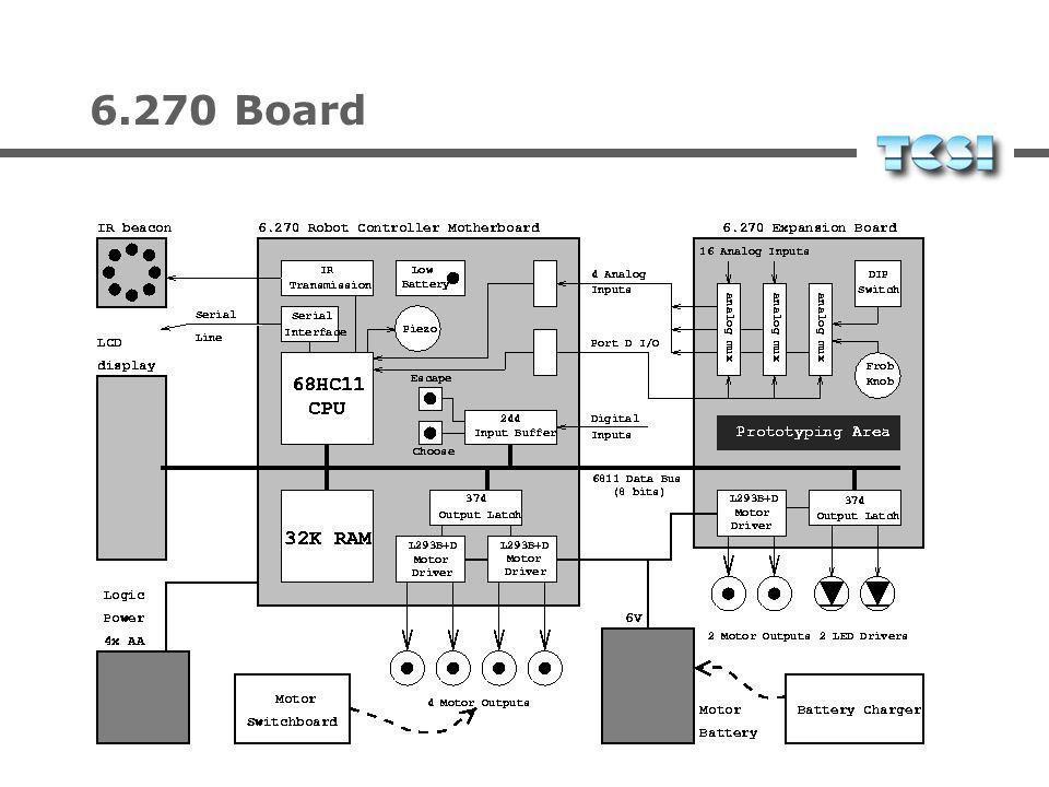 6.270 Board
