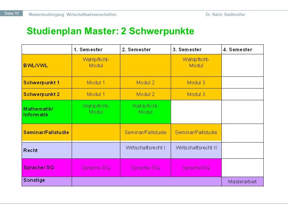 Seite 11 Masterstudiengang Wirtschaftswissenschaften Dr. Karin Stadtmüller Studienplan Master: 2 Schwerpunkte