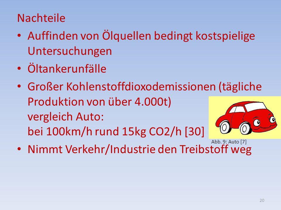 Nachteile Auffinden von Ölquellen bedingt kostspielige Untersuchungen Öltankerunfälle Großer Kohlenstoffdioxodemissionen (tägliche Produktion von über