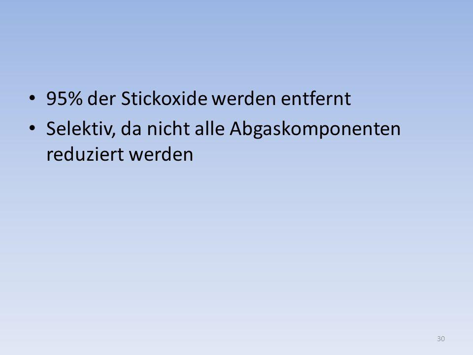 95% der Stickoxide werden entfernt Selektiv, da nicht alle Abgaskomponenten reduziert werden 30