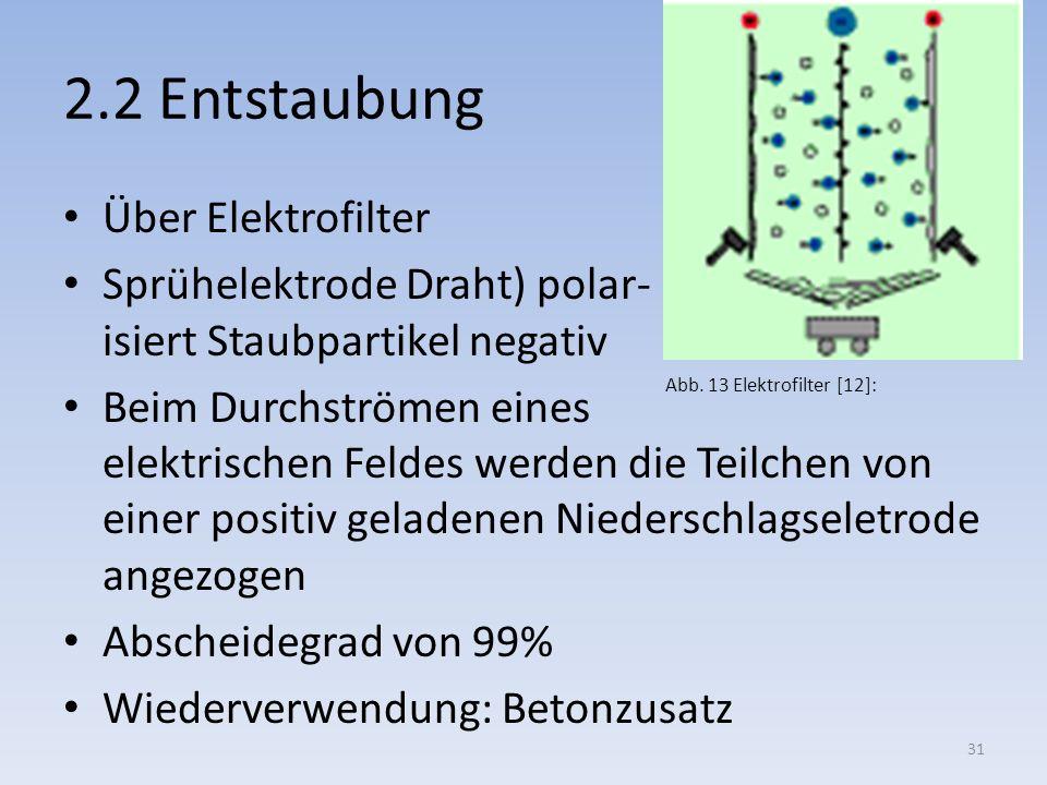 2.2 Entstaubung Über Elektrofilter Sprühelektrode Draht) polar- isiert Staubpartikel negativ Beim Durchströmen eines elektrischen Feldes werden die Te