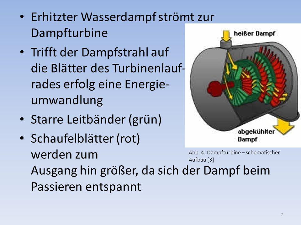 Quellen Alle Wikipediaquellen wurden im Zeitraum vom 22.06-06.07.2011 aufgerufen Abbildungen: [1] http://www.dradio.de/dkultur/sendungen/zeitfragen/829057/bilder/image_main/http://www.dradio.de/dkultur/sendungen/zeitfragen/829057/bilder/image_main/ [2] http://www.leifiphysik.de/web_ph10/umwelt-technik/13kokw/kohle.htmhttp://www.leifiphysik.de/web_ph10/umwelt-technik/13kokw/kohle.htm [3] http://www.energiewelten.de/elexikon/lexikon/seiten/htm/0602_Funktionsweise_einer_Dampfturbine.ht m http://www.energiewelten.de/elexikon/lexikon/seiten/htm/0602_Funktionsweise_einer_Dampfturbine.ht m [4] http://www.wiwo.de/technik-wissen/der-markt-fuer-wasseraufbereitung-boomt-301782/3/http://www.wiwo.de/technik-wissen/der-markt-fuer-wasseraufbereitung-boomt-301782/3/ [5] http://www.leifiphysik.de/web_ph08_g8/umwelt_technik/10kraftwerke/kokw/kondensator.htmhttp://www.leifiphysik.de/web_ph08_g8/umwelt_technik/10kraftwerke/kokw/kondensator.htm [6] http://www.leifiphysik.de/web_ph08_g8/umwelt_technik/10kraftwerke/kokw/kohle.htmhttp://www.leifiphysik.de/web_ph08_g8/umwelt_technik/10kraftwerke/kokw/kohle.htm [7] http://www.testedich.de/quiz29/quiz/1297548229/Was-fuer-ein-Auto-passt-zu-dirhttp://www.testedich.de/quiz29/quiz/1297548229/Was-fuer-ein-Auto-passt-zu-dir [8] http://www.wdr.de/themen/wissen/1/staedtebau/wasser/infobox/print.phphttp://www.wdr.de/themen/wissen/1/staedtebau/wasser/infobox/print.php [9] http://de.wikipedia.org/wiki/Gas-und-Dampf-Kombikraftwerkhttp://de.wikipedia.org/wiki/Gas-und-Dampf-Kombikraftwerk [10] http://devserv.helliwood.de/sl_fullmobile_store/mobile_physik/Elektrofilter.htmhttp://devserv.helliwood.de/sl_fullmobile_store/mobile_physik/Elektrofilter.htm [11] http://www.leifiphysik.de/web_ph08_g8/umwelt_technik/10kraftwerke/kokw/rauchgas.htmhttp://www.leifiphysik.de/web_ph08_g8/umwelt_technik/10kraftwerke/kokw/rauchgas.htm [12] http://www.kkw-gundremmingen.de/kkw_t4.phphttp://www.kkw-gundremmingen.de/kkw_t4.php [13] http://www.energieagentur.nrw.de/_database/_d