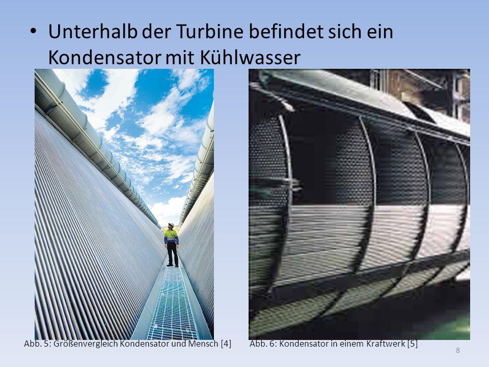 Unterhalb der Turbine befindet sich ein Kondensator mit Kühlwasser Abb. 5: Größenvergleich Kondensator und Mensch [4]Abb. 6: Kondensator in einem Kraf