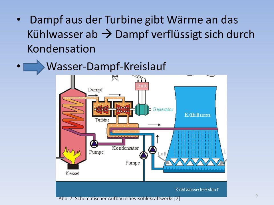 Energieumwandlung im Überblick Abb. 8: Energiebilanz im Kohlekraftwerk [6] 10