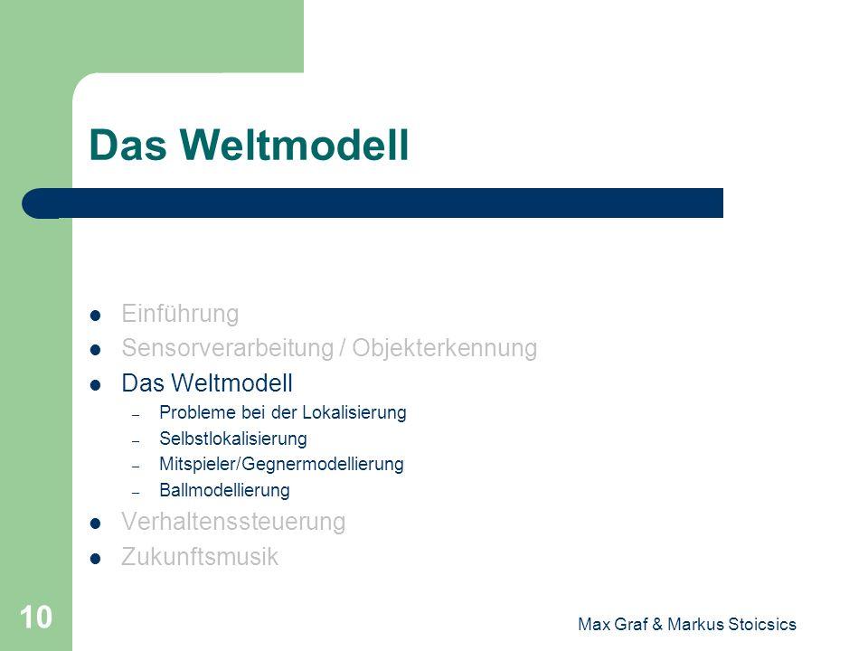 Max Graf & Markus Stoicsics 10 Das Weltmodell Einführung Sensorverarbeitung / Objekterkennung Das Weltmodell – Probleme bei der Lokalisierung – Selbst