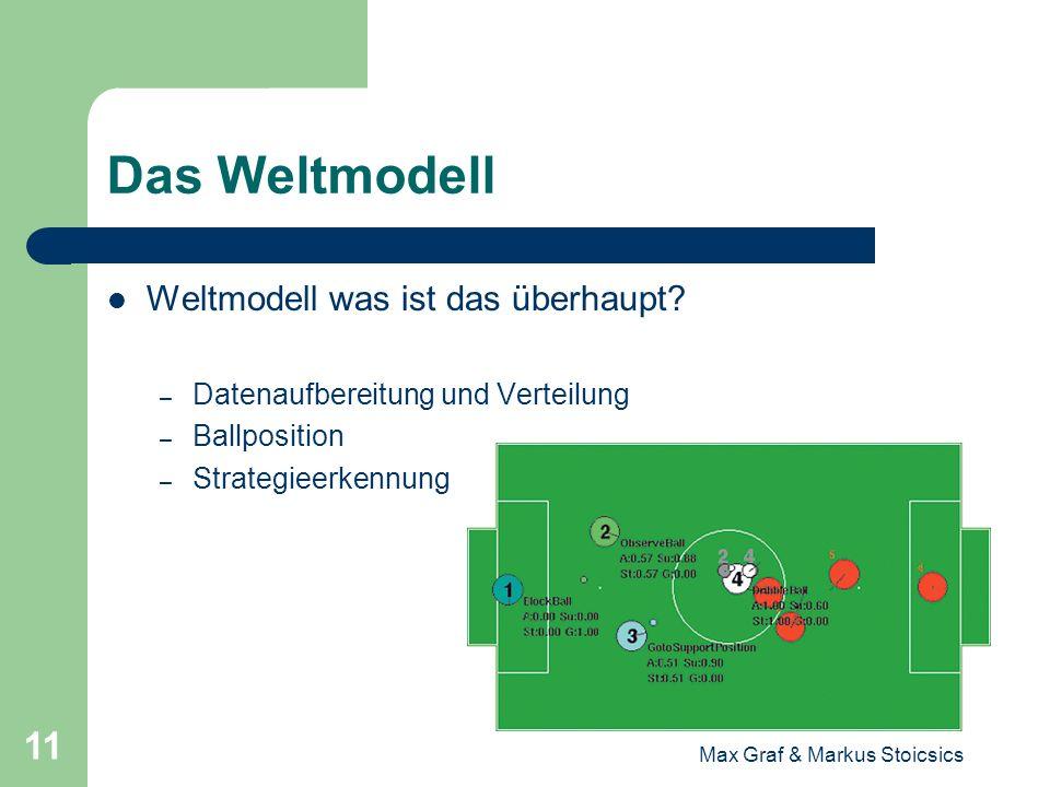 Max Graf & Markus Stoicsics 11 Das Weltmodell Weltmodell was ist das überhaupt? – Datenaufbereitung und Verteilung – Ballposition – Strategieerkennung