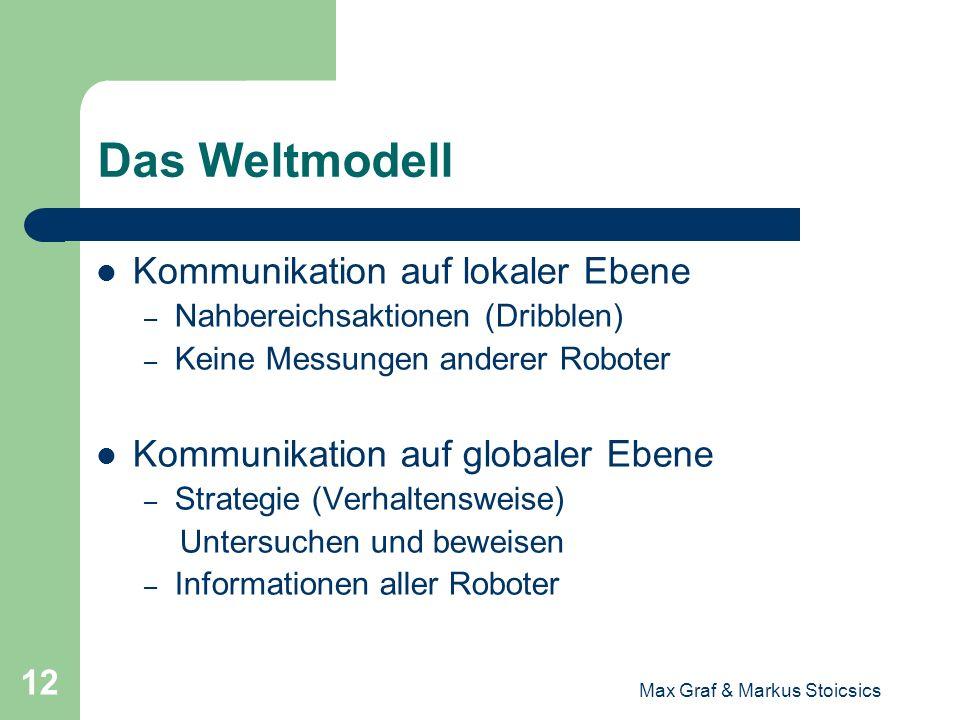 Max Graf & Markus Stoicsics 12 Das Weltmodell Kommunikation auf lokaler Ebene – Nahbereichsaktionen (Dribblen) – Keine Messungen anderer Roboter Kommu