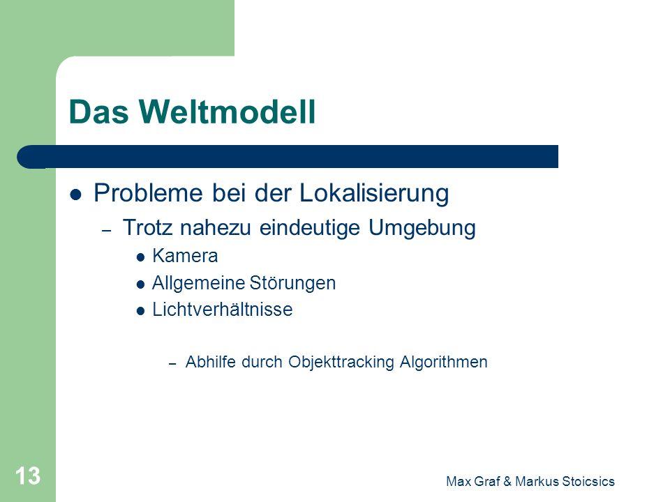 Max Graf & Markus Stoicsics 13 Das Weltmodell Probleme bei der Lokalisierung – Trotz nahezu eindeutige Umgebung Kamera Allgemeine Störungen Lichtverhä