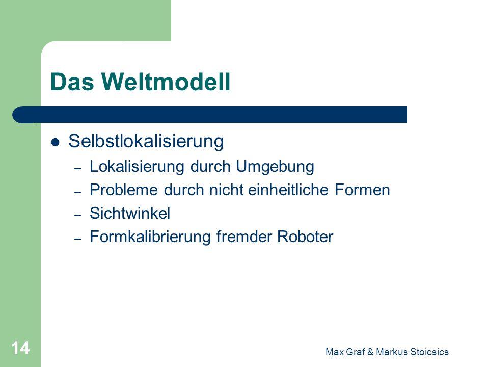 Max Graf & Markus Stoicsics 14 Das Weltmodell Selbstlokalisierung – Lokalisierung durch Umgebung – Probleme durch nicht einheitliche Formen – Sichtwin
