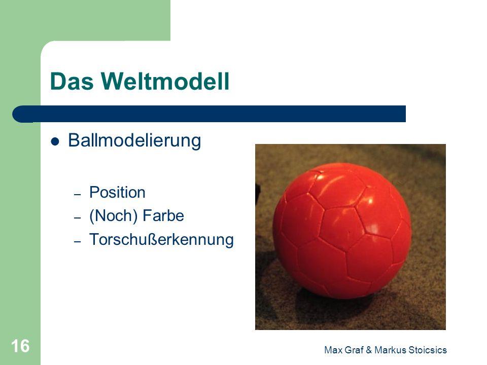 Max Graf & Markus Stoicsics 16 Das Weltmodell Ballmodelierung – Position – (Noch) Farbe – Torschußerkennung