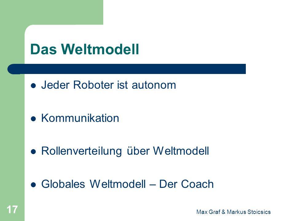 Max Graf & Markus Stoicsics 17 Das Weltmodell Jeder Roboter ist autonom Kommunikation Rollenverteilung über Weltmodell Globales Weltmodell – Der Coach