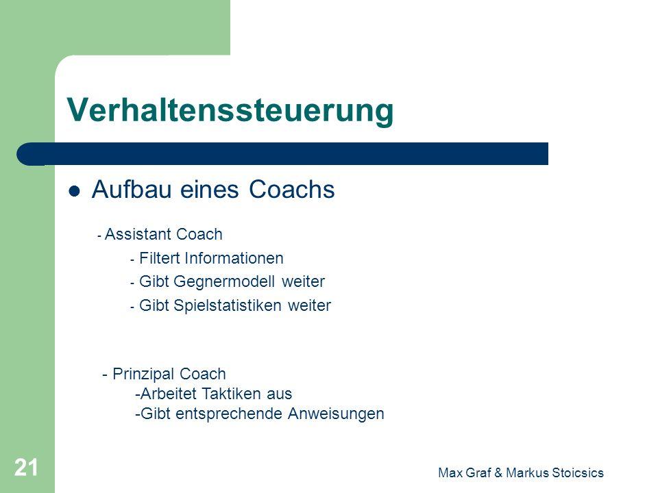 Max Graf & Markus Stoicsics 21 Verhaltenssteuerung Aufbau eines Coachs - Assistant Coach - Filtert Informationen - Gibt Gegnermodell weiter - Gibt Spi