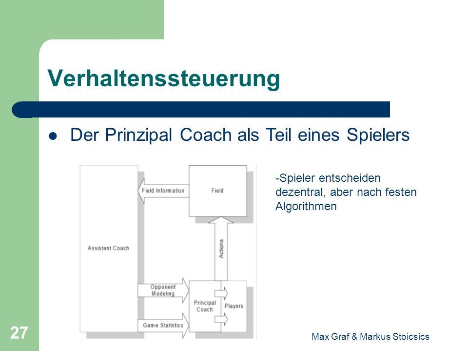 Max Graf & Markus Stoicsics 27 Verhaltenssteuerung Der Prinzipal Coach als Teil eines Spielers -Spieler entscheiden dezentral, aber nach festen Algori