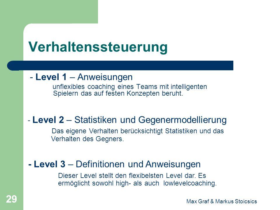 Max Graf & Markus Stoicsics 29 Verhaltenssteuerung - Level 1 – Anweisungen unflexibles coaching eines Teams mit intelligenten Spielern das auf festen