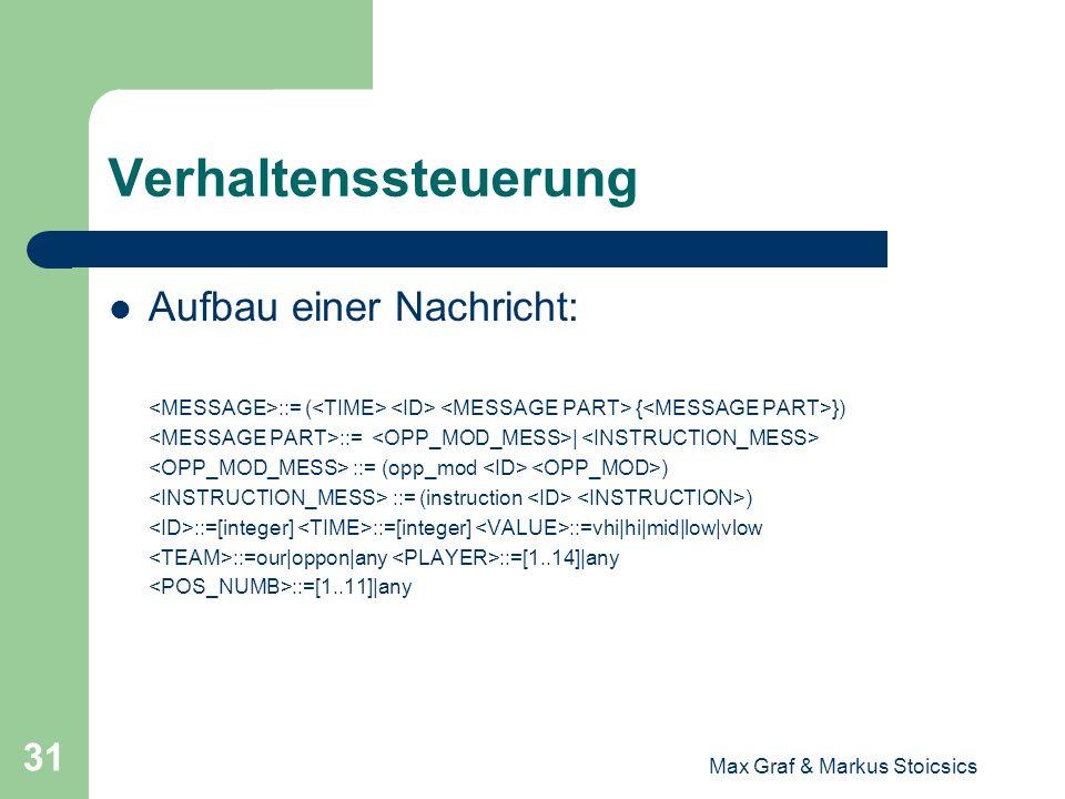 Max Graf & Markus Stoicsics 31 Verhaltenssteuerung Aufbau einer Nachricht: ::= ( { }) ::= | ::= (opp_mod ) ::= (instruction ) ::=[integer] ::=[integer