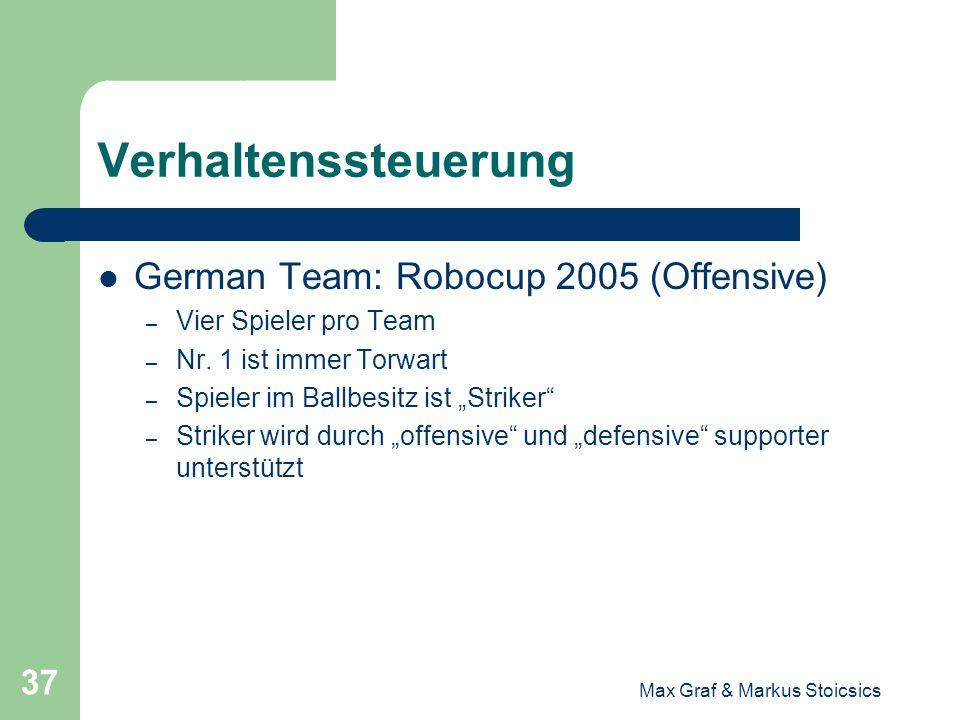 Max Graf & Markus Stoicsics 37 Verhaltenssteuerung German Team: Robocup 2005 (Offensive) – Vier Spieler pro Team – Nr. 1 ist immer Torwart – Spieler i