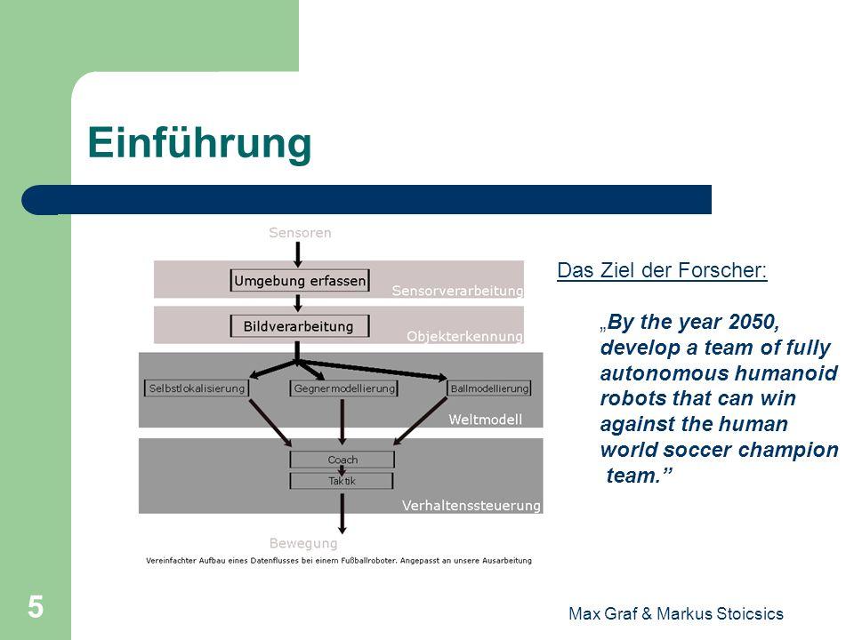 Max Graf & Markus Stoicsics 5 Einführung Das Ziel der Forscher: By the year 2050, develop a team of fully autonomous humanoid robots that can win agai
