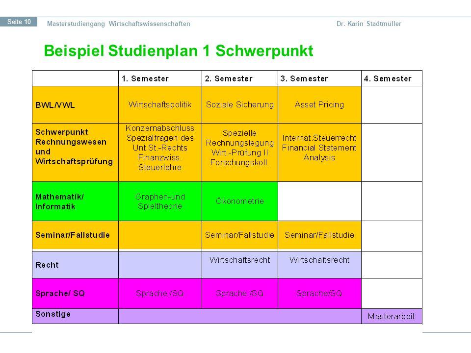 Seite 10 Masterstudiengang Wirtschaftswissenschaften Dr. Karin Stadtmüller Beispiel Studienplan 1 Schwerpunkt