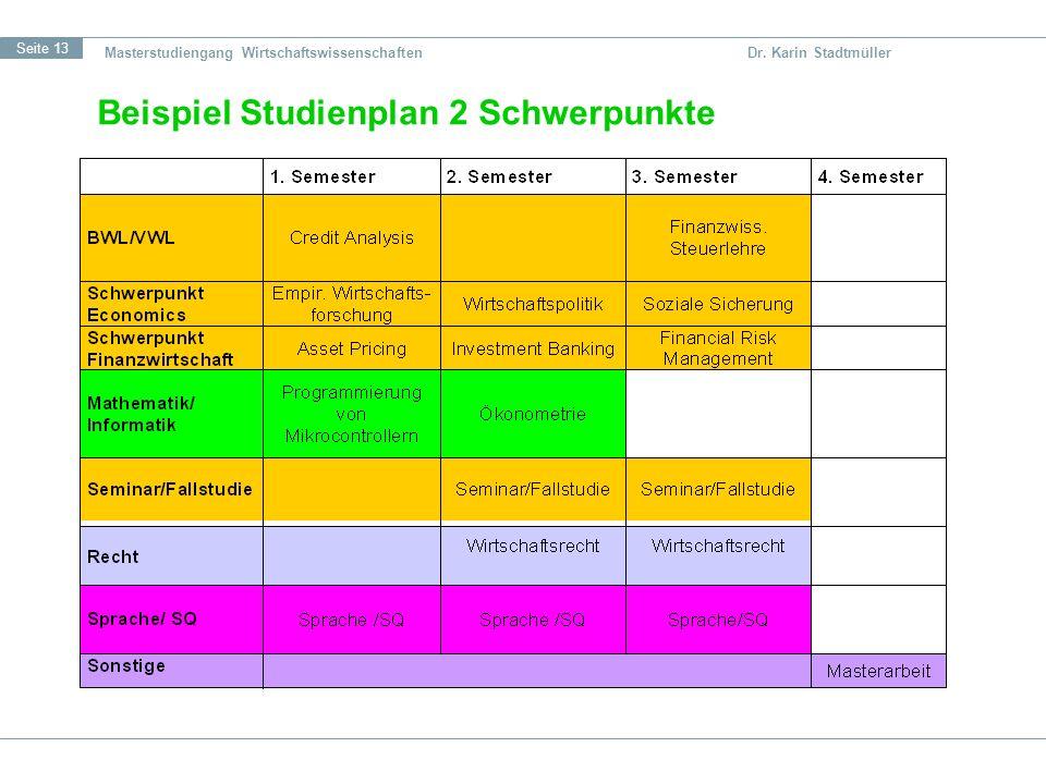 Seite 13 Masterstudiengang Wirtschaftswissenschaften Dr. Karin Stadtmüller Beispiel Studienplan 2 Schwerpunkte