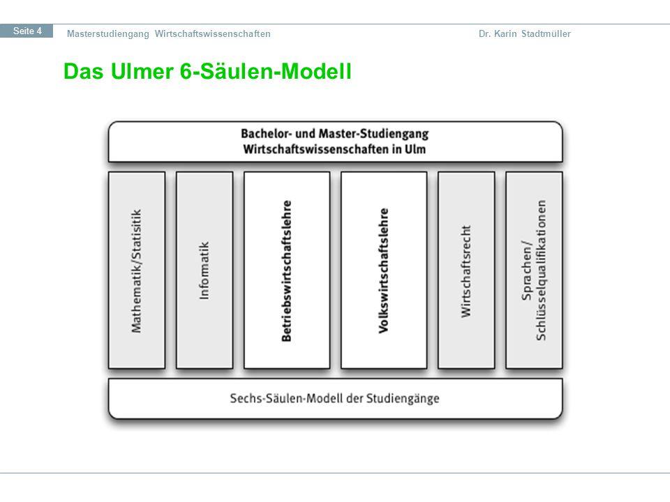 Seite 4 Masterstudiengang Wirtschaftswissenschaften Dr. Karin Stadtmüller Das Ulmer 6-Säulen-Modell