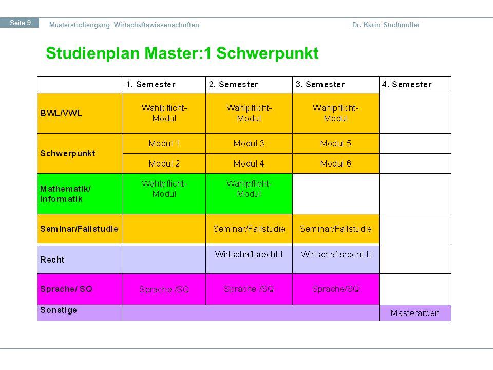 Seite 9 Masterstudiengang Wirtschaftswissenschaften Dr. Karin Stadtmüller Studienplan Master:1 Schwerpunkt