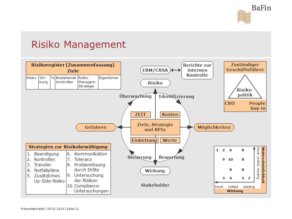 Präsentationtitel   09.01.2014   Seite 12 Risiko Management EigentümerRisiko Managem. Strategie Bestehende Kontrollen %Wir- kung Risiko Risikoregister