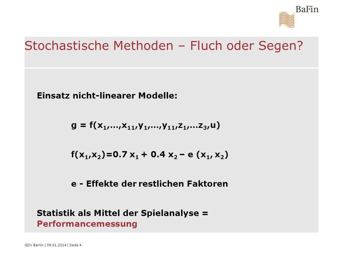 GDV Berlin   09.01.2014   Seite 4 Stochastische Methoden – Fluch oder Segen? Einsatz nicht-linearer Modelle: g = f(x 1,…,x 11,y 1,…,y 11,z 1,…z 3,u) f