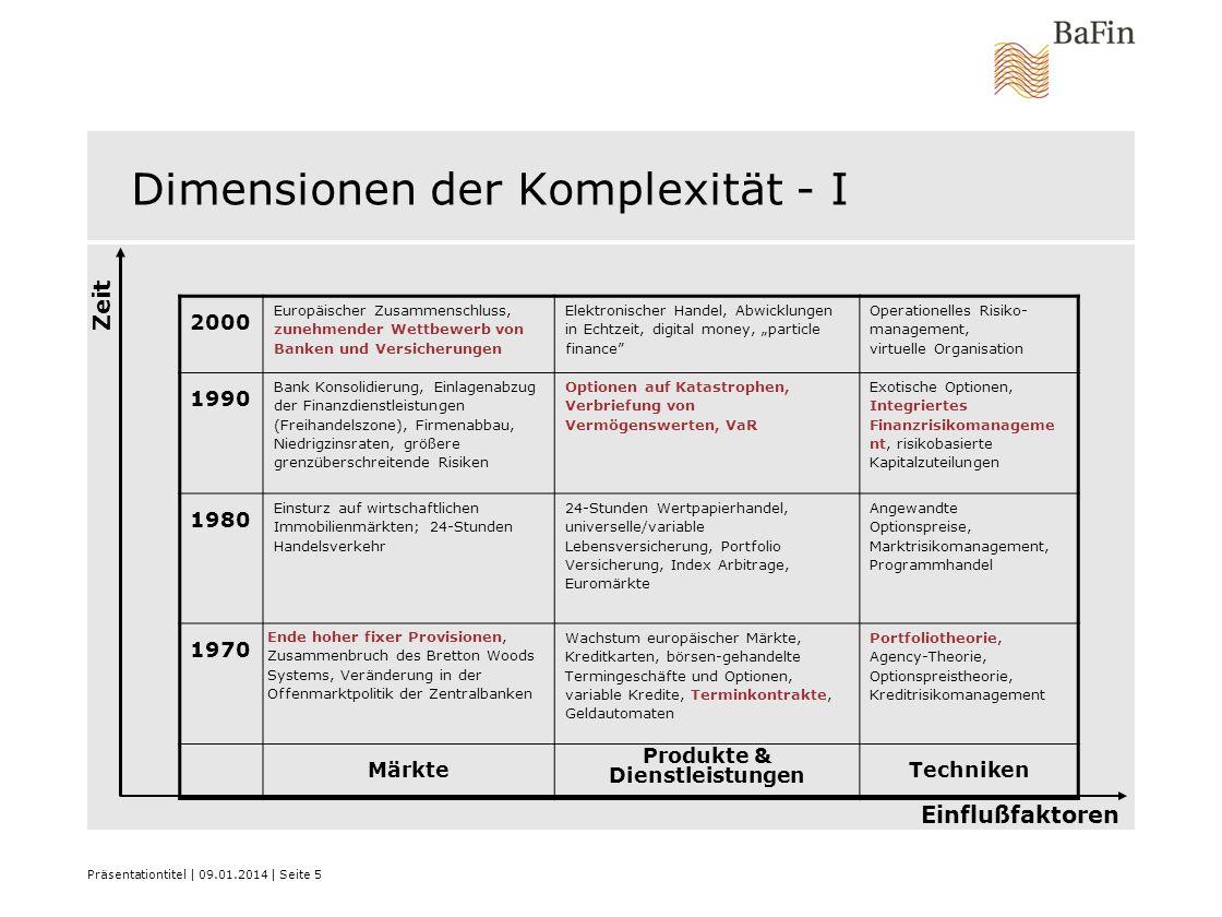 Präsentationtitel   09.01.2014   Seite 5 Dimensionen der Komplexität - I 2000 Europäischer Zusammenschluss, zunehmender Wettbewerb von Banken und Vers