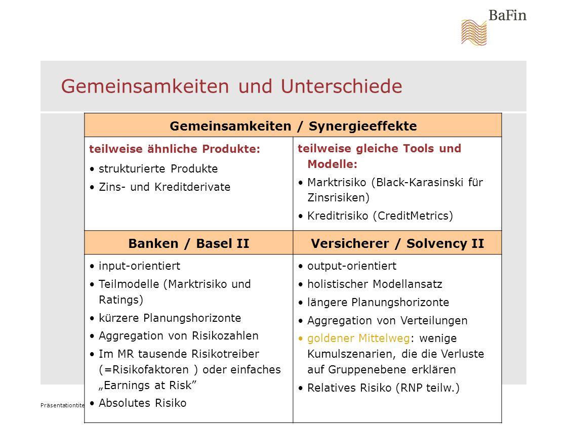 Präsentationtitel   09.01.2014   Seite 9 Gemeinsamkeiten und Unterschiede Gemeinsamkeiten / Synergieeffekte teilweise ähnliche Produkte: strukturierte