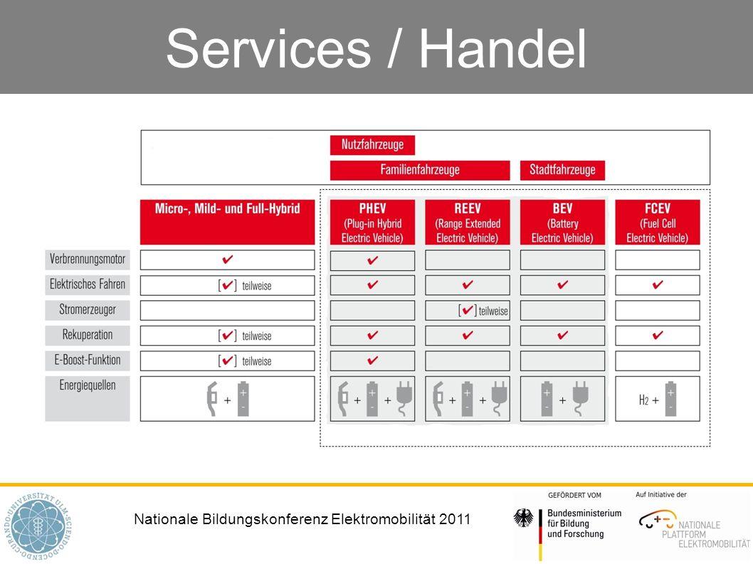 Nationale Bildungskonferenz Elektromobilität 2011 Services / Handel