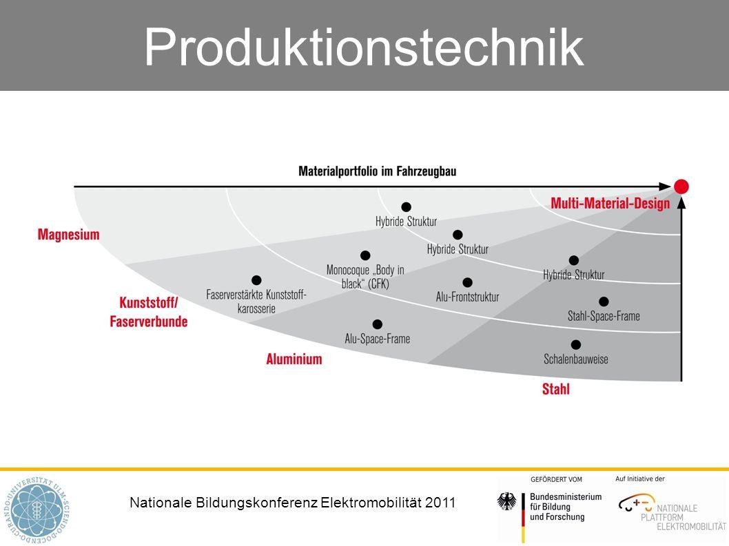 Nationale Bildungskonferenz Elektromobilität 2011 Produktionstechnik
