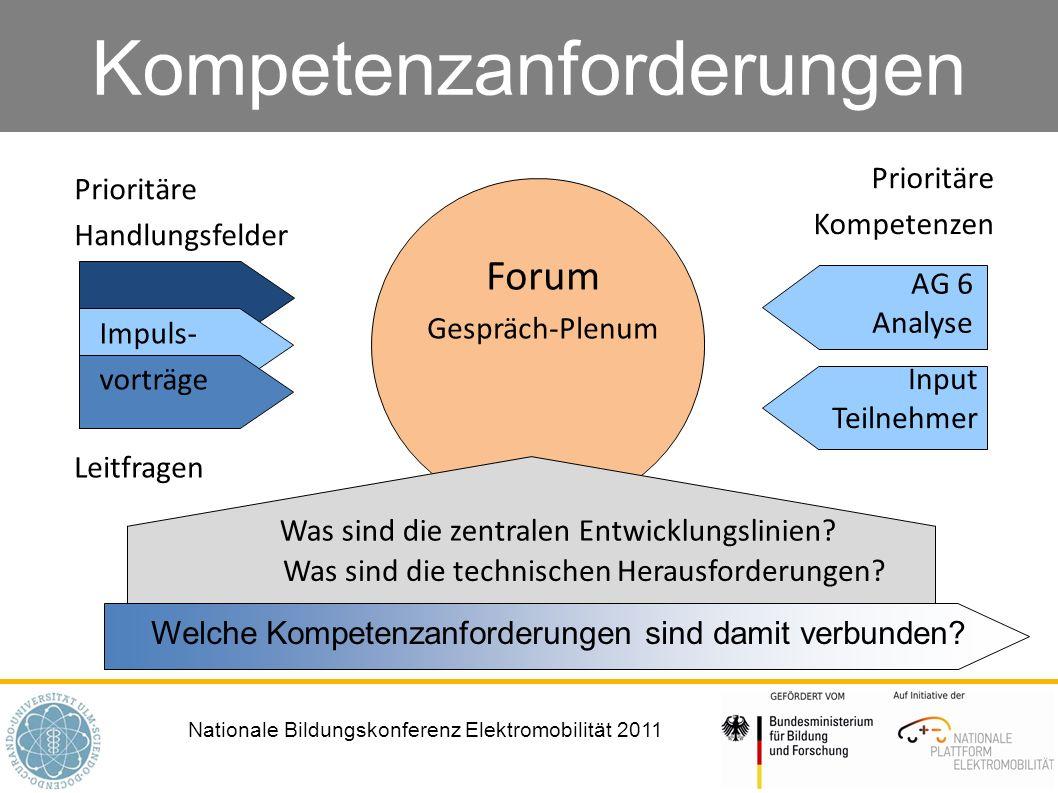 Nationale Bildungskonferenz Elektromobilität 2011 Kompetenzanforderungen Welche Kompetenzanforderungen sind damit verbunden? Prioritäre Handlungsfelde
