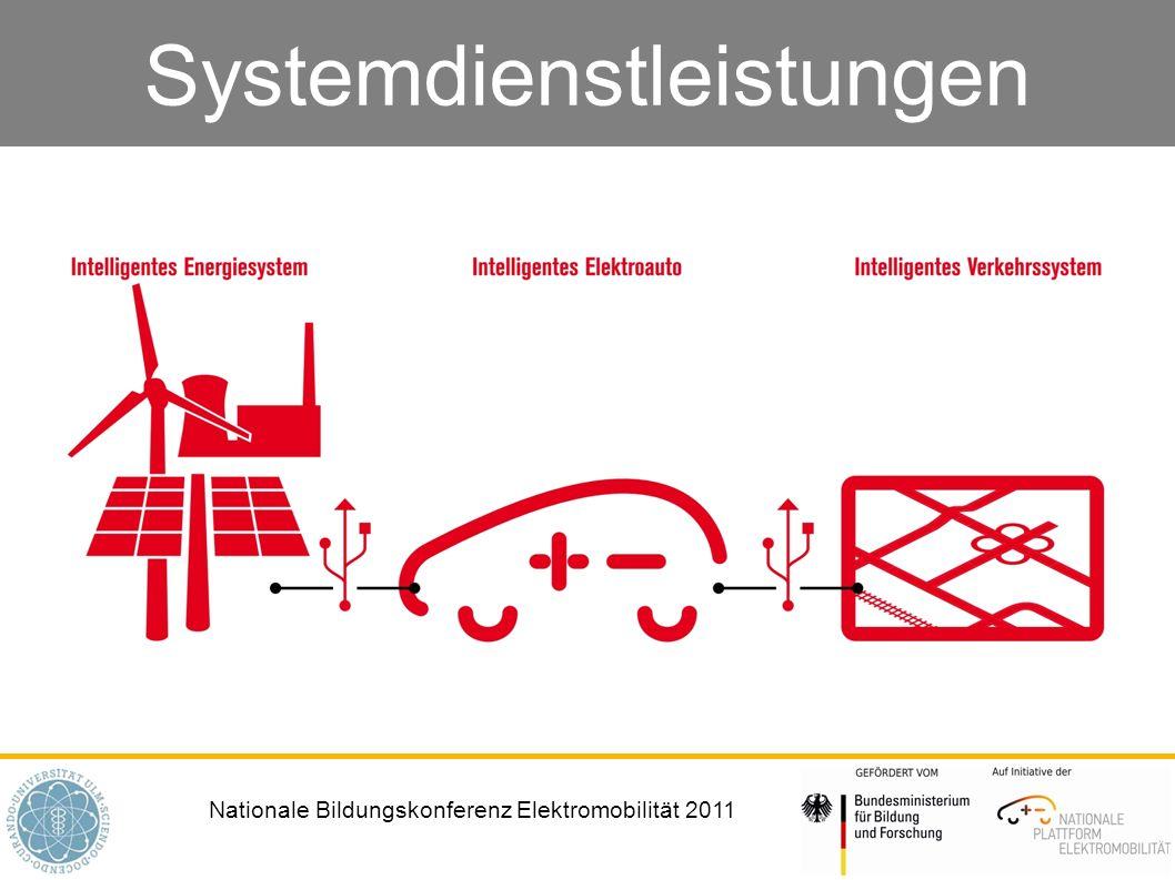 Nationale Bildungskonferenz Elektromobilität 2011 Systemdienstleistungen